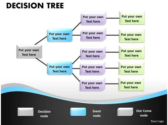 decision tree boxes diagram 10