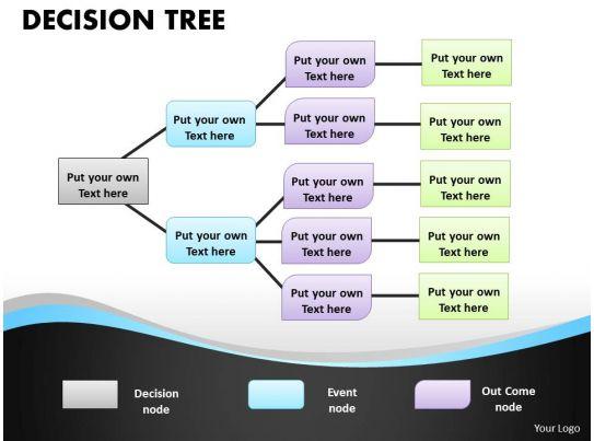 decision tree ppt concept diagram 13. Black Bedroom Furniture Sets. Home Design Ideas