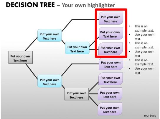 award winning corporate presentation showing decision tree
