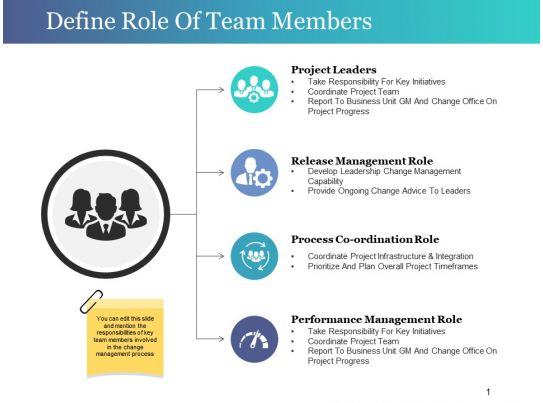 Define role of team members ppt samples download for Define template in powerpoint