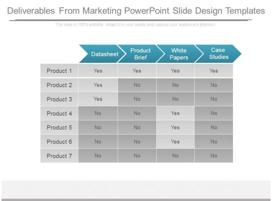 marketing deliverables template - deliverables from marketing powerpoint slide design templates
