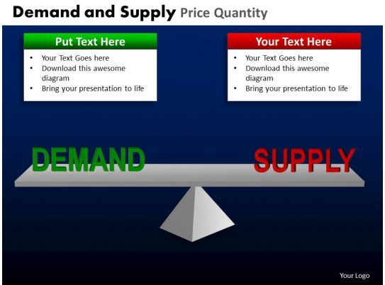 demand and supply price quantity powerpoint slides and ppt