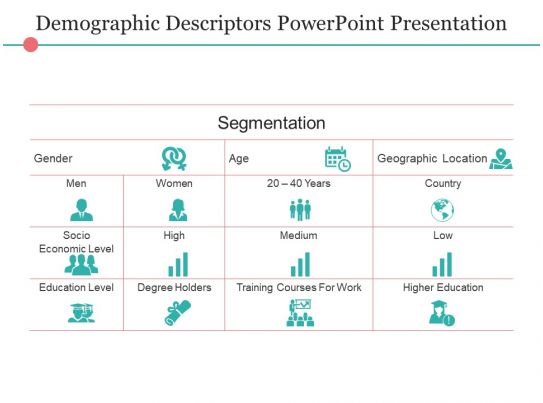 demographic descriptors powerpoint presentation. Black Bedroom Furniture Sets. Home Design Ideas