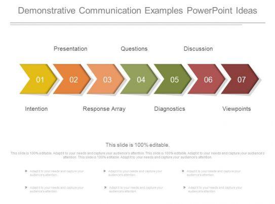 demonstrative communication