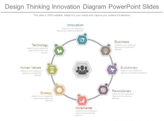 design thinking innovation diagram powerpoint slides