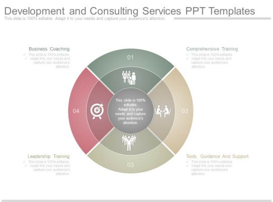 Development and consulting services ppt templates for Product design and development consultancy