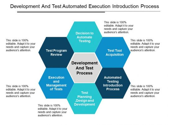 automated templates for intros - development and test automated execution introduction
