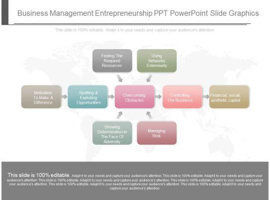 different types of entrepreneurs ppt