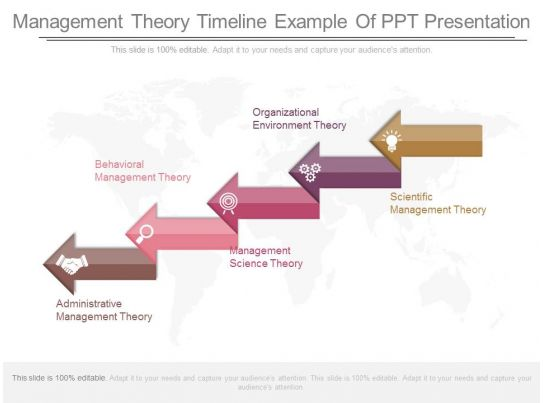 Evolution of management theory template ppt slide template.