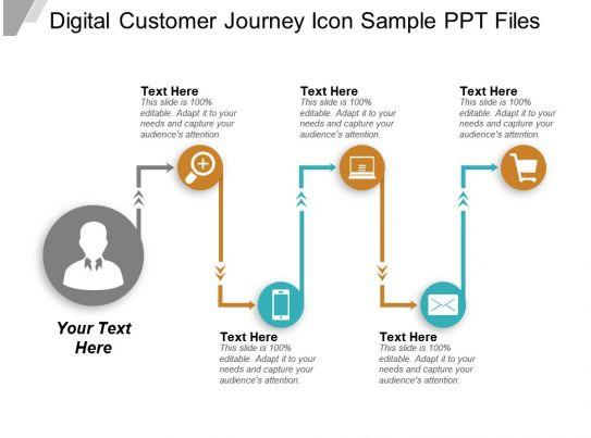 digital customer journey icon sample ppt files