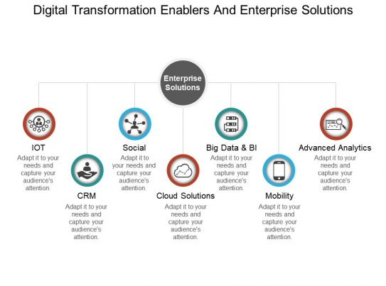 digital transformation enablers and enterprise solutions powerpoint graphics