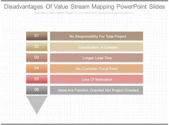 Disadvantages of value stream mapping powerpoint slides for Value stream map template powerpoint