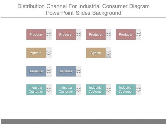 commercial wiring powerpoint presentation commercial wiring basics distribution channel for industrial consumer diagram ...