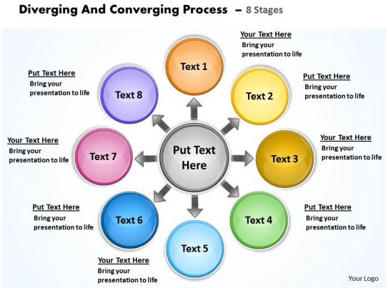 Diverging And Converging Process 8 Stages Circular Flow Motion