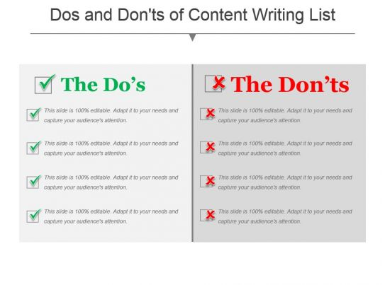 dos and donts of writing a thesis The do's and don'ts of writing a complaint letter and how to respond to a complaint letter.
