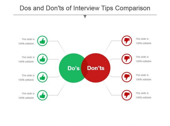 dos and donts of interview tips comparison powerpoint show