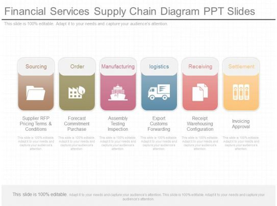 Download Financial Services Supply Chain    Diagram    Ppt