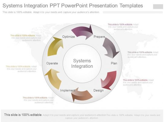 Download Systems Integration Ppt Powerpoint Presentation