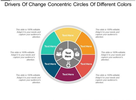 drivers of change concentric circles of different colors