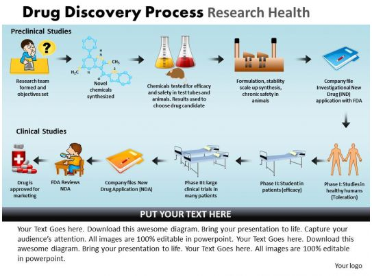 drug discovery process research health powerpoint slides and ppt