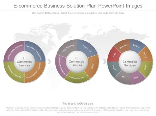 Sample Sales Business Plan Pptlikewisebusiness Plan Powerpoint ...