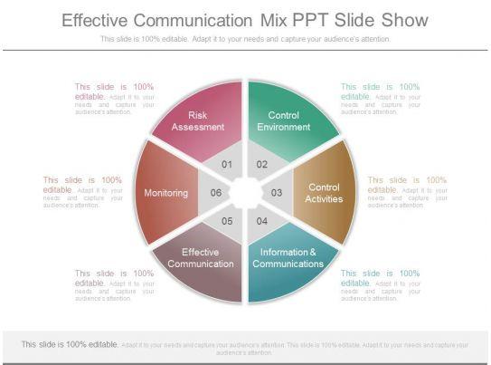 effective communication mix ppt slide show