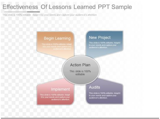 effectiveness of lessons learned ppt sample