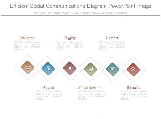 efficient social communications diagram powerpoint image