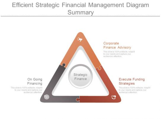 strategic management synopsis For undergraduate and graduate courses in strategy in today's economy, gaining and sustaining a competitive advantage is harder than ever strategic management captures the complexity of the current business environment and delivers the latest skills and concepts with unrivaled clarity, helping.