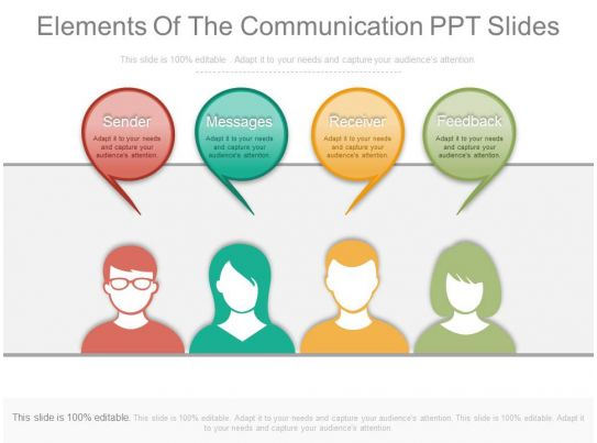 Elements Of The Communication Ppt Slides Powerpoint