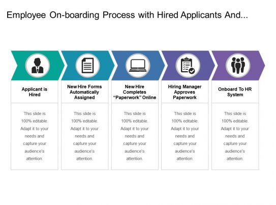 employee on boarding process with hired applicants and on