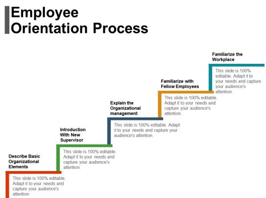 Employee orientation process ppt examples slides for Orientation powerpoint presentation template