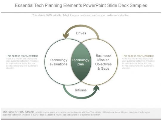 Essential tech planning elements powerpoint slide deck for Mission essential contractor services plan template