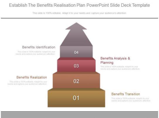 Establish the benefits realisation plan powerpoint slide for Benefits realization plan template