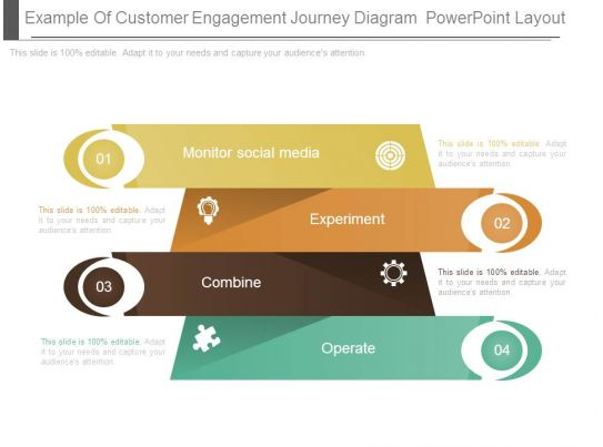 example of customer engagement journey diagram powerpoint