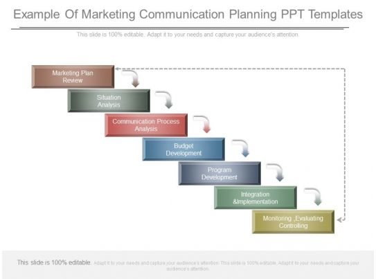 Example of marketing communication planning ppt templates for Marketing communication plan template example