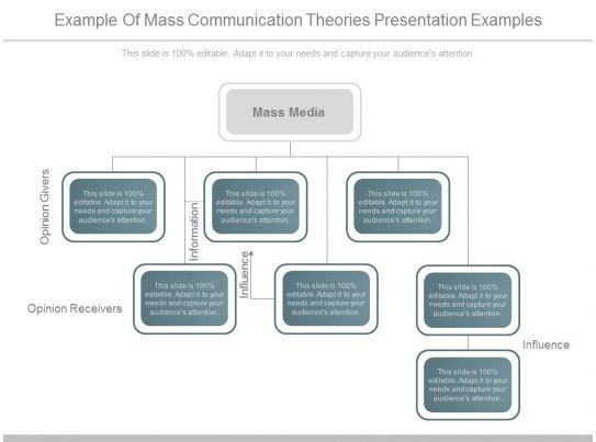 a collection of notes on theories of mass communication Sociology of mass communications abstract the study of mass communications is a broad mass communication content is essentially an organized collective activity.