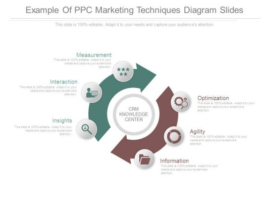ppc strategy template - example of ppc marketing techniques diagram slides
