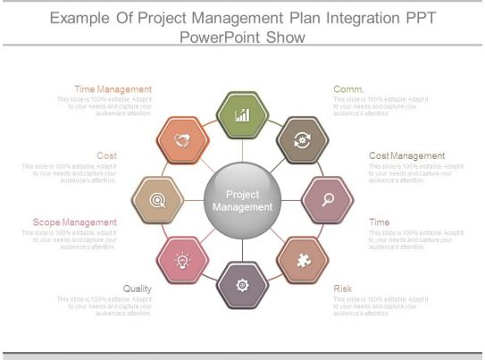 project integration management plan template - example of project management plan integration ppt