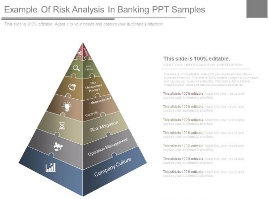 example of risk analysis in banking ppt samples