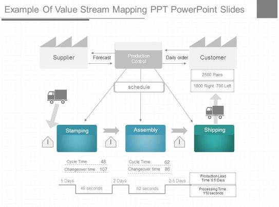 Example of value stream mapping ppt powerpoint slides for Value stream map template powerpoint