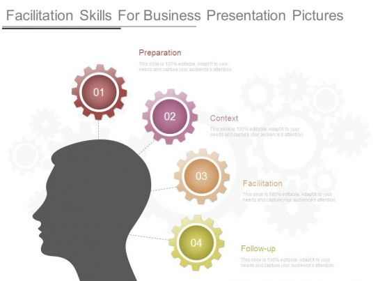 facilitation skills for business presentation pictures