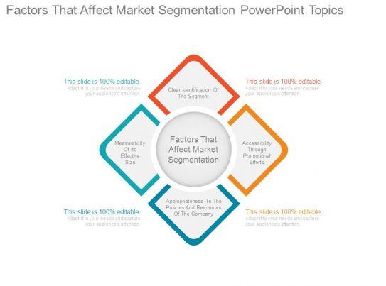 factors affecting market segmentation