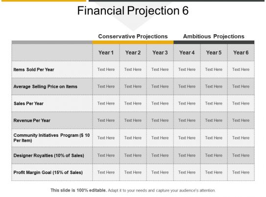 financial projection 6 sample ppt files