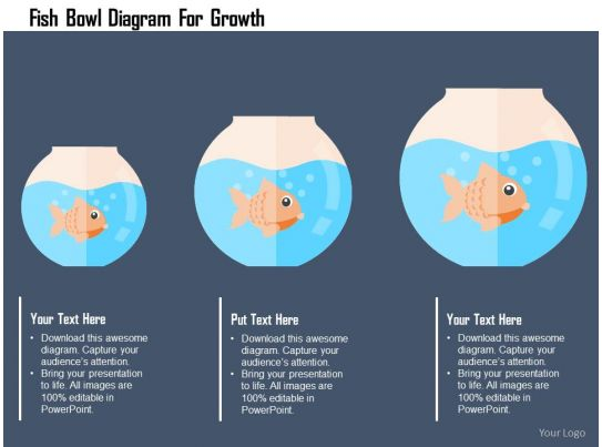 fish bowl diagram for growth flat powerpoint design Slide05