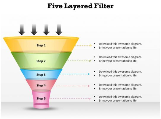 sales presentation template