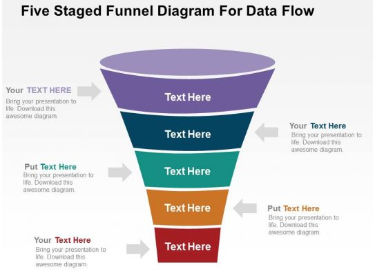 Five Staged Funnel Diagram For Data Flow Flat Powerpoint