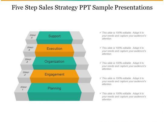 five step sales strategy ppt sample presentations