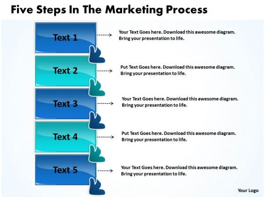 Five Steps In The Marketing Process Freeware Flowchart Slides Powerpoint Slide