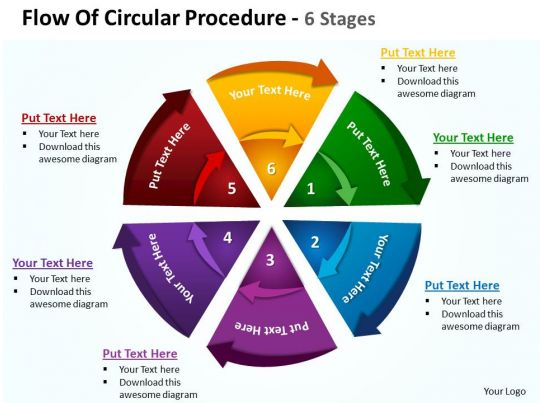 flow of circular procedure 6 stages shown by circling